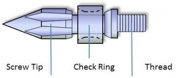 Screw tip/check ring assembly. (Sometimes the check ring is called the non-return valve.).